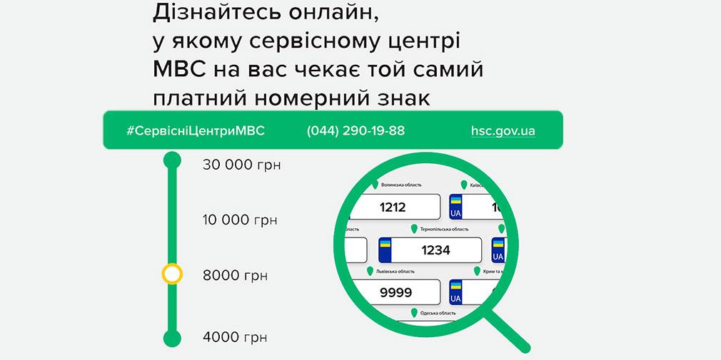 инфографика знаки онлайн